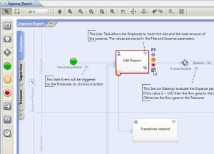 WebRatio BPM Free screenshot